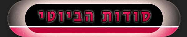 קוסמטיקאית בתל אביב - מכון יופי בתל אביב